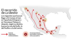 Źródło: www.razon.com.mx